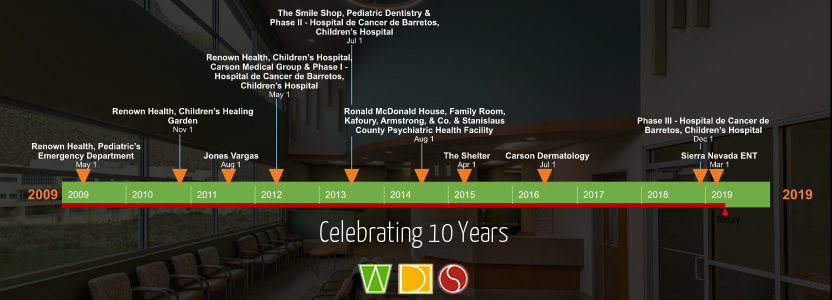 WDS Celebrates 10 Years in Business